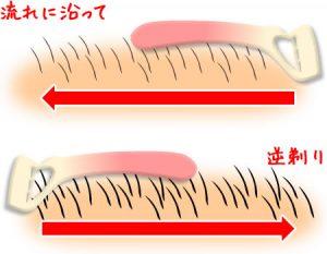 ③毛が濃い方は「逆剃り」でもOK!それ以外は毛の流れに沿って剃る