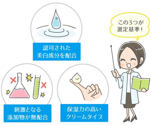 デリケートゾーンクリームを選ぶポイント