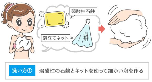 デリケートゾーンの正しい洗い方1
