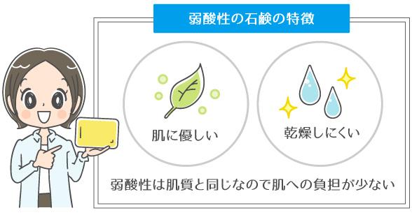 デリケートゾーンは弱酸性石鹸で洗う