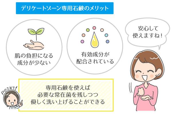 デリケートゾーン専用石鹸の効果