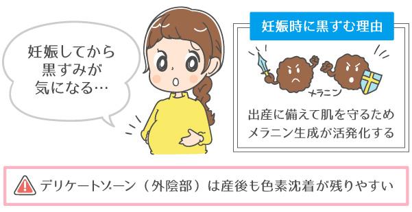 産後の黒ずみの原因