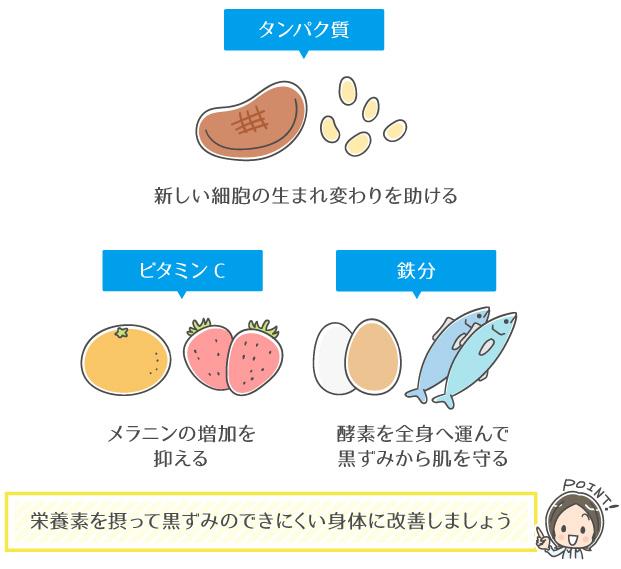 黒ずみ改善のための食べ物や栄養素