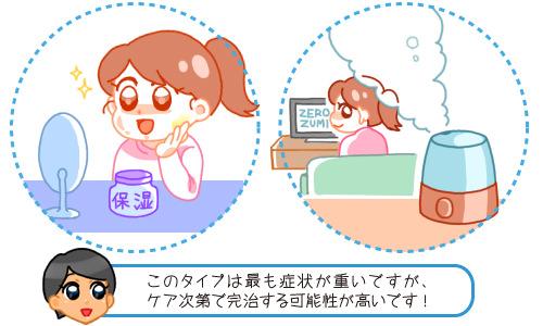 乾燥肌×敏感肌の方の美白ケア方法