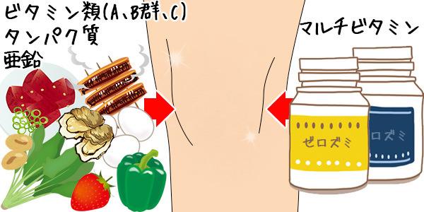 肌の代謝を促す食事・栄養素