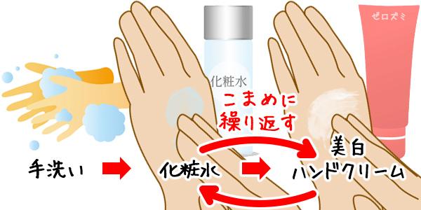 美白ハンドクリームの効果的な塗り方と注意点