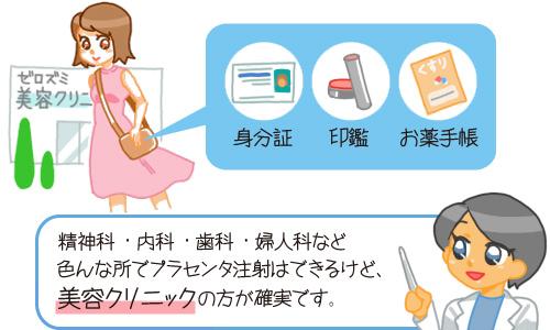 プラセンタ注射を受ける時の適切な服装と持ち物