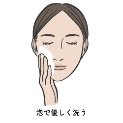 泡で洗顔する