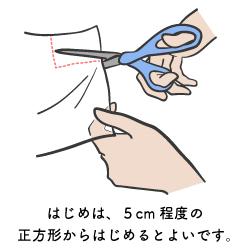 サランラップを切る