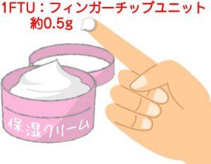 【部位別】保湿クリームの量と正しい塗り方