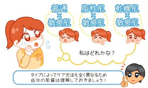 敏感肌は肌タイプ別でケアすることが大切と説明する医師