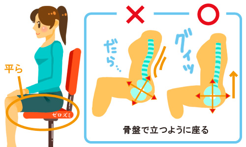 姿勢を正すことで座り仕事によるお尻の黒ずみを抑制している女性