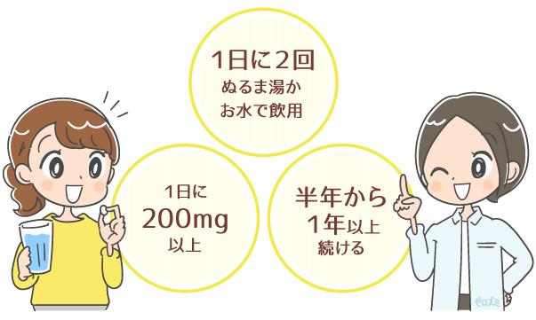 ニキビ跡の改善に効果的なプラセンタサプリの飲み方を伝える医師