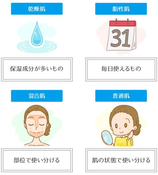 肌タイプ別酵素洗顔の選び方