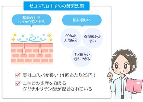 ゼロズミオススメ酵素洗顔②